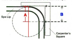 Measuring radius of a corner